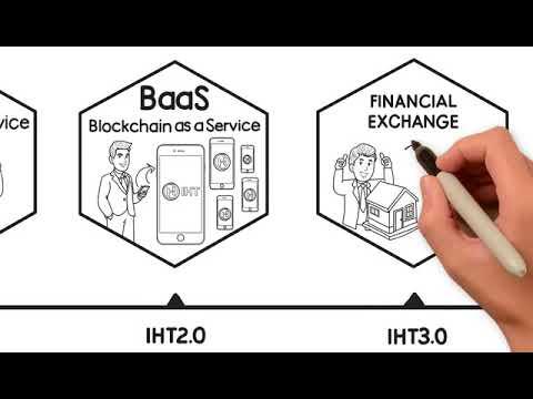 real estate blockchain trading cloud platform i-house