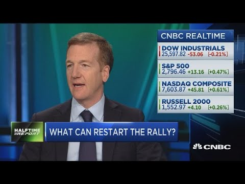 Morgan Stanley's Mike Wilson: The big acceleration to move stocks won't happen until next year