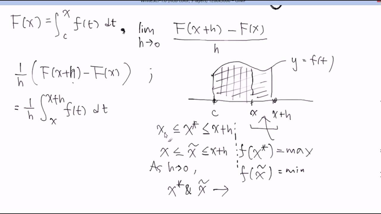 Fundamental Theorem of Calculus, Part 1: Proof