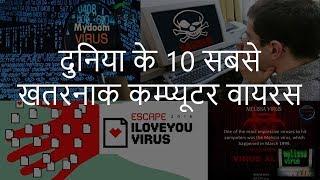 दुनिया के 10 सबसे खतरनाक कंप्यूटर वायरस | Top 10 Most Dangerous Computer Viruses Ever | Chotu Nai