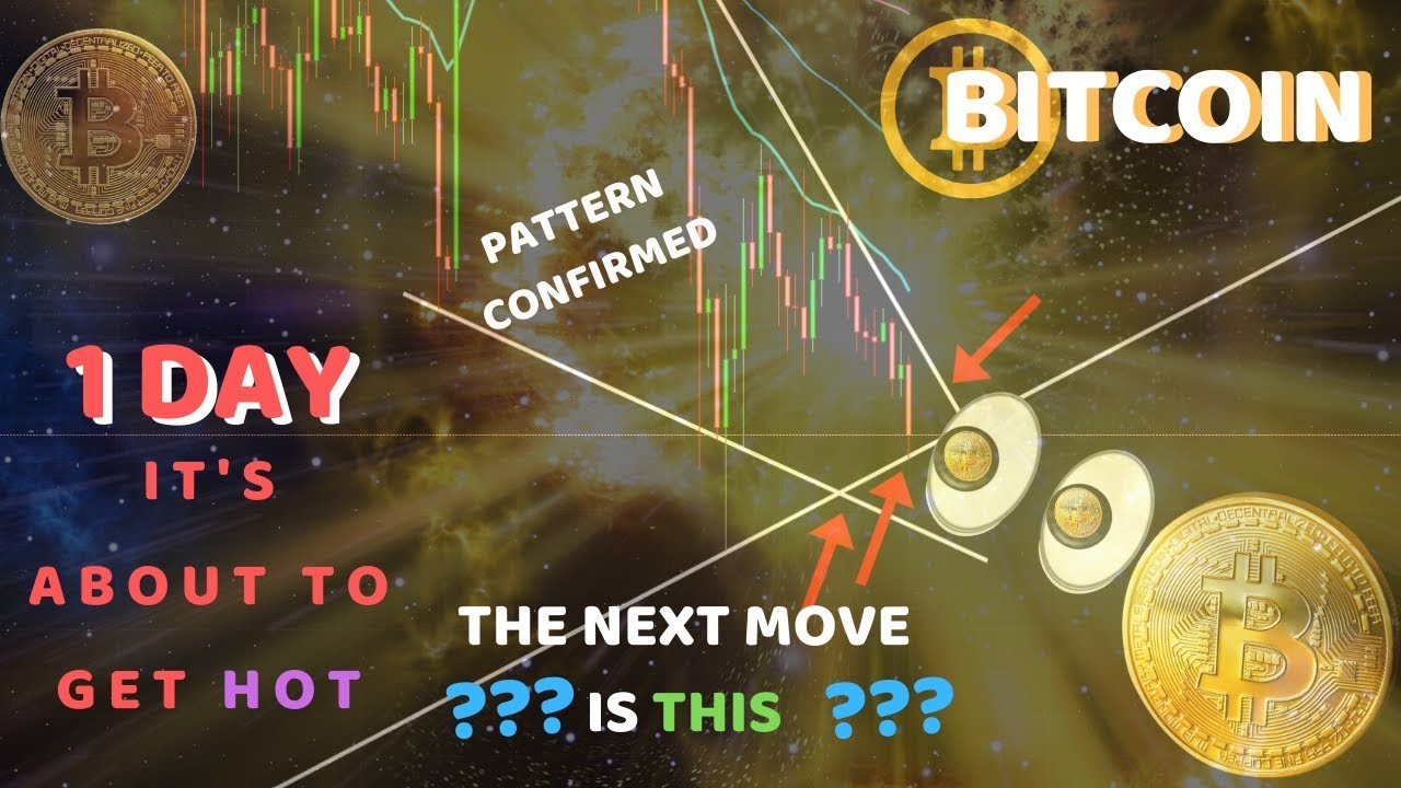 THE NEXT 2 DAYS | BITCOIN NOW IN MIDDLE OF CATEGORY 5 MOVE | THE STORM BEGINS