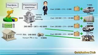 Уроки Финансовой  грамотности  #1 'Как совершать покупки и оставаться с деньгами'