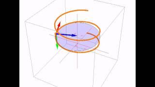 Triedro de Frenet. sobre una helice.