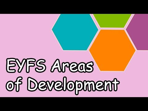 EYFS Areas of Development EXPLAINED