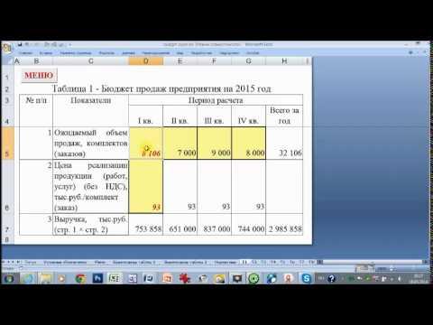 Разработка бюджета предприятия (часть 1/3)
