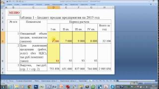 видео Бюджет предприятия