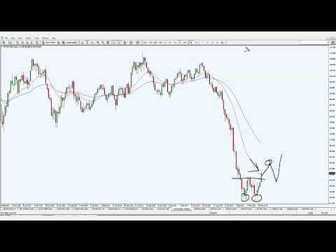 Has Crude Oil Bottom Out?