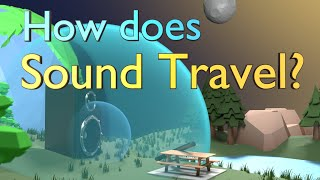 The Speed of Sound & How does Sound Travel?  A Fundamental Understanding