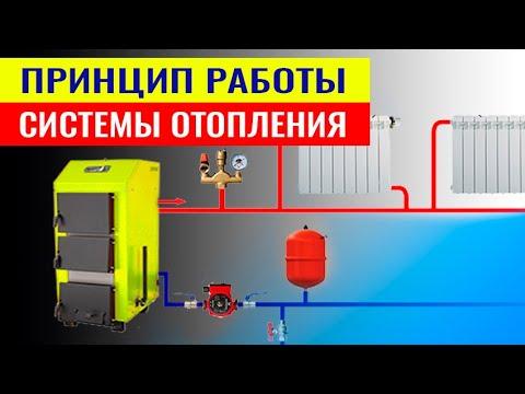Системы отопления принцип работы