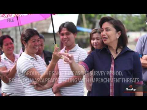 Robredo's trust rating slides further – SWS