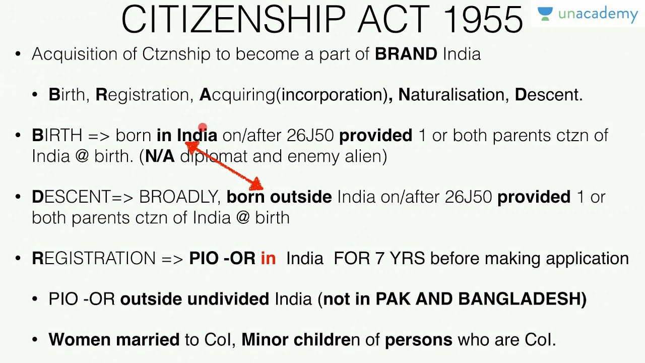 acquisition of citizenship in india
