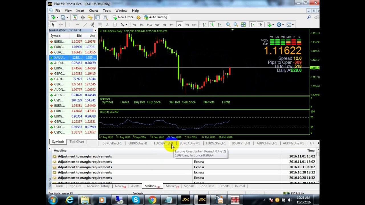 Role Of Pips Spread And Order In Forex || What Are Pips ...