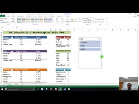 HR Dashboard Creation Excel Interactive Dashboard with Formu