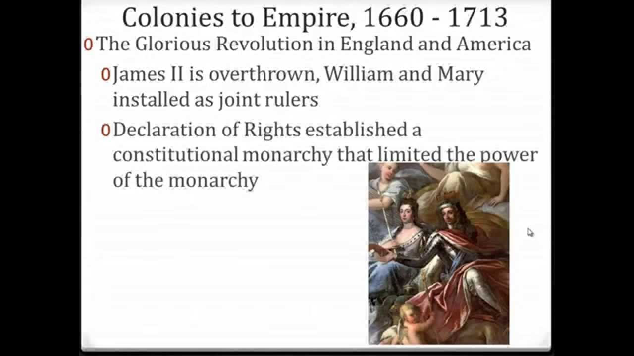America's History, 8th Edition Chapter Review Videos