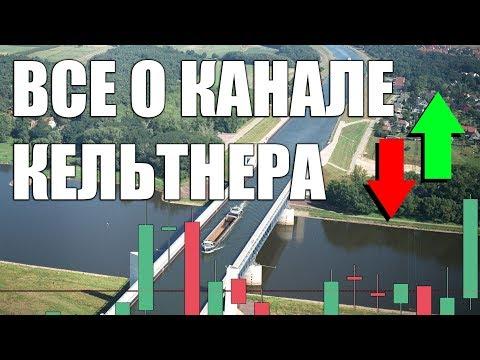 Все о Keltner Channels форекс индикатор