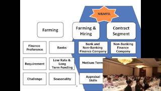 Financing equipment for farmers and agricultural SMEs: the case of Mahindra & Mahindra in India