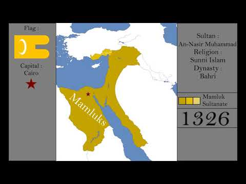 History of Mamluk Sultanate : Every Year