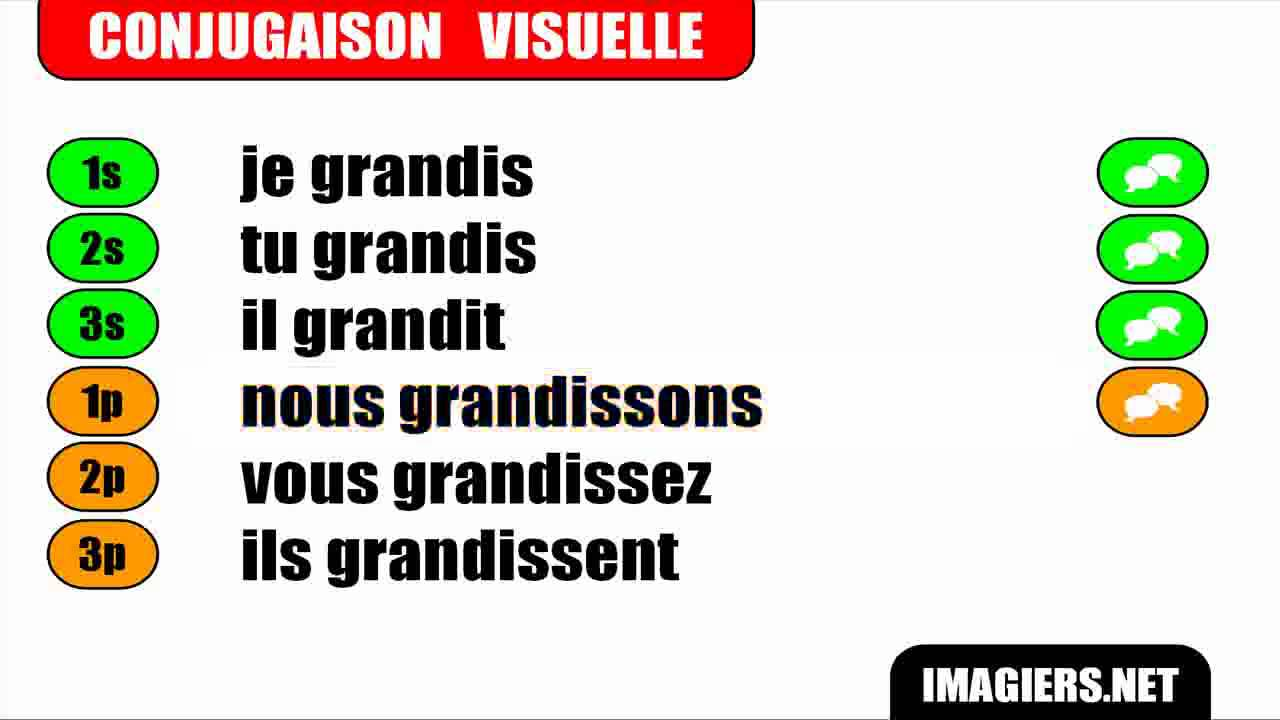 Conjugaison Indicatif Present Verbe Grandir Youtube