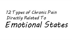 hqdefault - Physical Pain Associated Depression