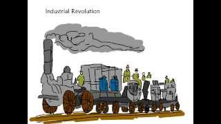 Business And Sustainability – From Industrial Revolution To Ray Anderson