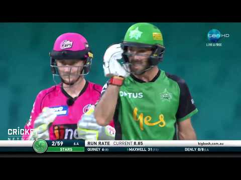 Glenn Maxwell notches highest BBL score