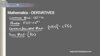 Derivatives -- Fundamentals of Engineering FE EIT Exam Review