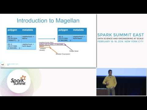 Magellan: Apache Spark as a Geospatial Analytics Engine