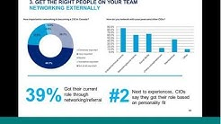 DNA of a CIO - The IT Career Path Webinar
