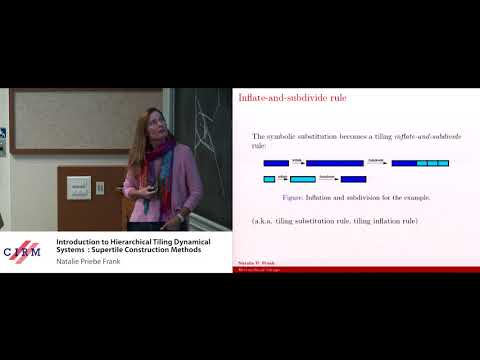 Nathalie Priebe Frank : Introduction to hierarchical tiling dynamical systems