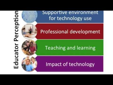 School Technology Needs  Assessment (STNA)