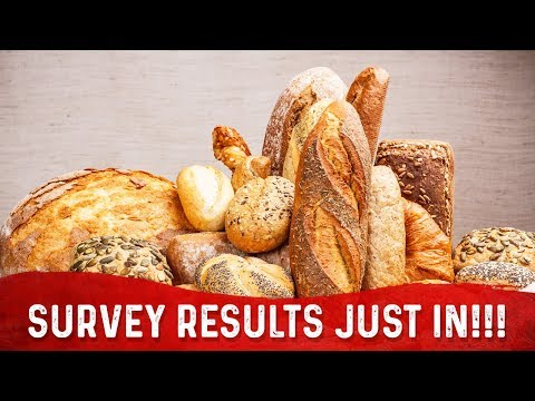What Food Can You Not Resist: RESULTS OF SURVEY