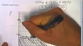 SPHS Pre-AP Algebra 2: Unit 2 Test Review (4)