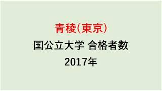 青稜高校 大学合格者数 H29~H26年【グラフでわかる】