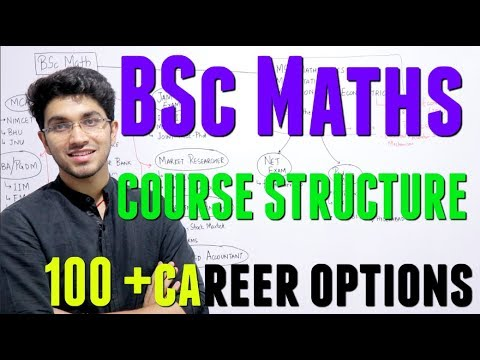 Bsc Mathematics Career Opportunities | 100+ Career Options