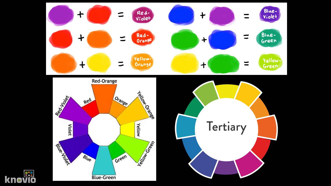 Introduction To Tertiary Colors Tints And Shades Youtube