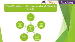 Income Tax Basics in Tamil