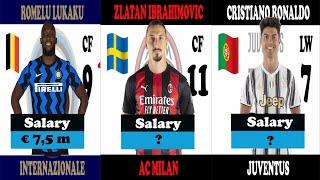 Serie a star salary list -