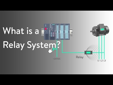 What is a Relay System ?