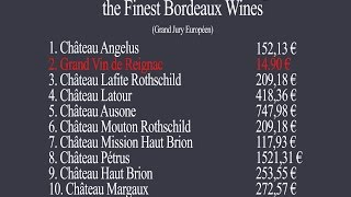 ENG Bordeaux : the unbelievable blind tasting of the finest bordeaux wines