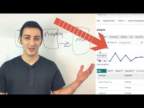 How to Make $1000/Day From Affiliate Marketing Using Bing Ads – Part 1