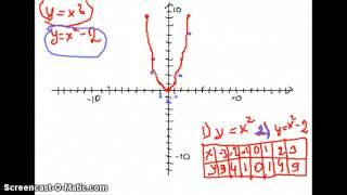 График с помощью функции y=x^2  #2