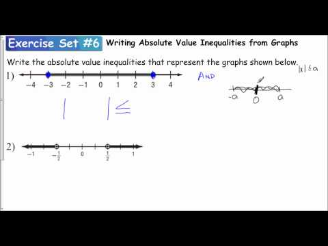 Lesson 1.3 - Writing Absolute Value Inequalities From Graphs (Exercise Set #6)