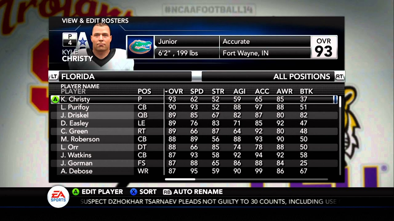 2018-2019 Updated Rosters for NCAA 14 Video Game
