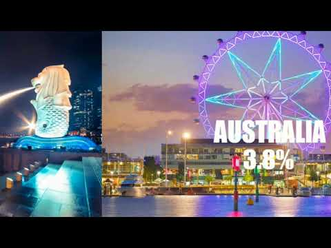 Oh_P Spot Travel & Tours presents Asia Pacific Source of Tourists