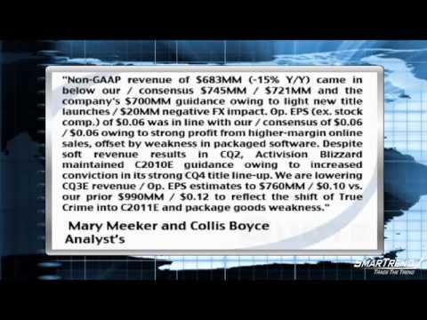 Morgan Stanley Raised Calendar Q4 Revenue, Operating EPS Estimates For Activision Blizzard