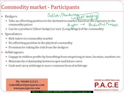 CFA Level 2 A primer on Commodity Investing in ALternate Investments