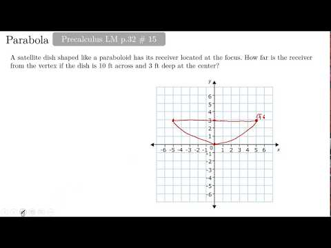 Situational Problem Involving Parabola 1 - YouTube