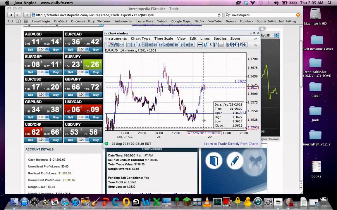 Basic Forex Trading For Beginner - YouTube