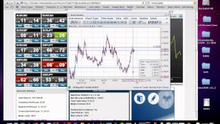 Basic Forex Trading For Beginner