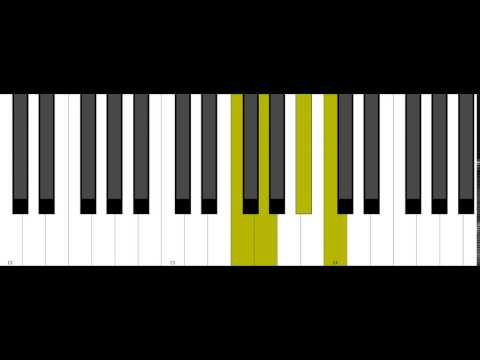 Piano piano chords c7 : C7sus4 Piano Chord + Inversions - YouTube